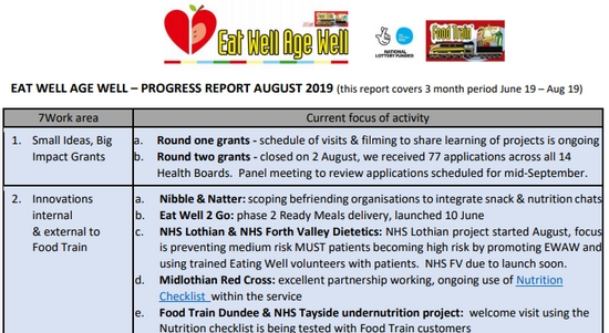 Eat Well Age Well Project Update August 2019