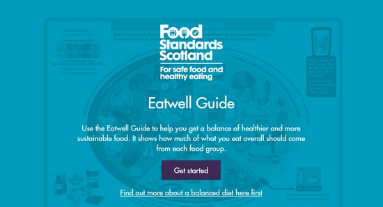 Food Standards Scotland Eatwell Guide